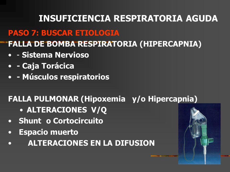 INSUFICIENCIA RESPIRATORIA AGUDA PASO 5: INCREMENTAR EL APORTE DE OXIGENO SEGÚN RESULTADOS DE AGA.