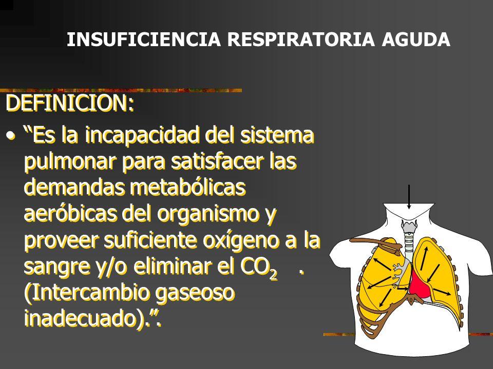 INSUFICIENCIA RESPIRATORIA AGUDA PASO 7: BUSCAR ETIOLOGIA FALLA DE BOMBA RESPIRATORIA (HIPERCAPNIA) - Sistema Nervioso - Caja Torácica - Músculos respiratorios FALLA PULMONAR (Hipoxemia y/o Hipercapnia) ALTERACIONES V/Q Shunt o Cortocircuito Espacio muerto ALTERACIONES EN LA DIFUSION