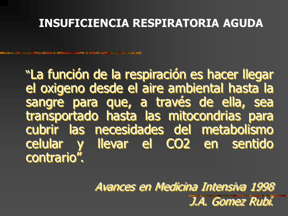 INSUFICIENCIA RESPIRATORIA AGUDA DEFINICION: Es la incapacidad del sistema pulmonar para satisfacer las demandas metabólicas aeróbicas del organismo y proveer suficiente oxígeno a la sangre y/o eliminar el CO 2.