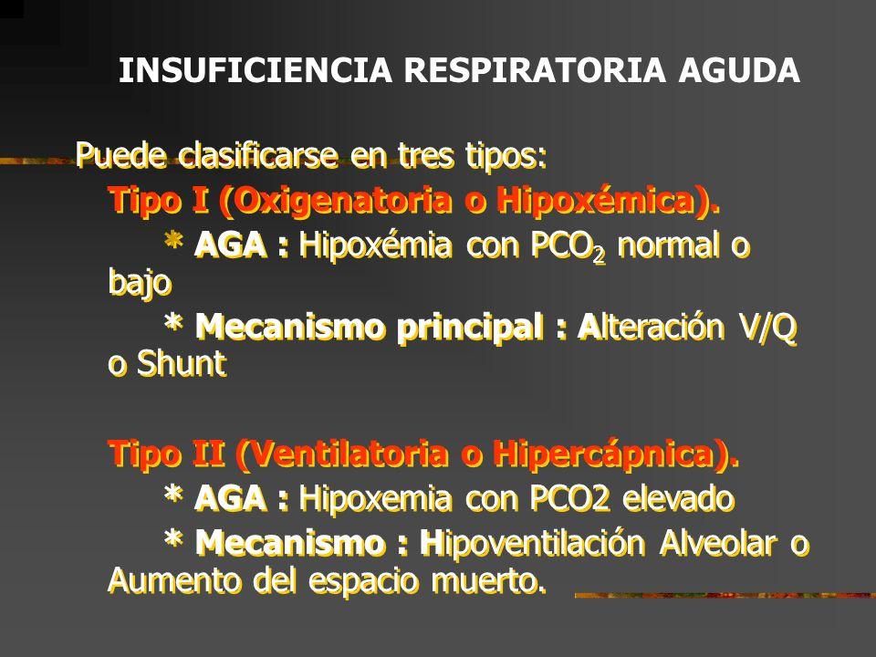 INSUFICIENCIA RESPIRATORIA AGUDA Elementos esenciales para el diagnóstico El diagnostico es gasométrico PaO2 < 60 mmHg y / oPaO2 < 60 mmHg y / o PaCO2 > 50 mmHg corregido con bicarbonato en sangrePaCO2 > 50 mmHg corregido con bicarbonato en sangre Respirando aire ambiente (FiO2 = 0.21)Respirando aire ambiente (FiO2 = 0.21) Elementos esenciales para el diagnóstico El diagnostico es gasométrico PaO2 < 60 mmHg y / oPaO2 < 60 mmHg y / o PaCO2 > 50 mmHg corregido con bicarbonato en sangrePaCO2 > 50 mmHg corregido con bicarbonato en sangre Respirando aire ambiente (FiO2 = 0.21)Respirando aire ambiente (FiO2 = 0.21)