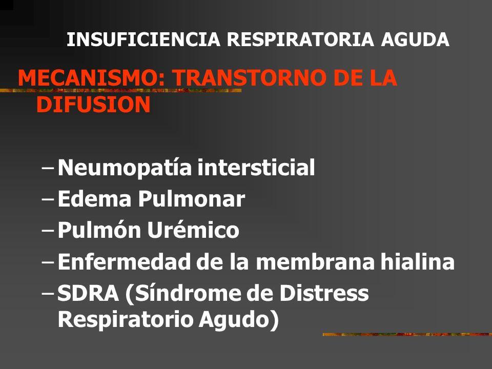 MECANISMO: ALTERACIÓN DE LA RELACION VENTILACION/PERFUSION –Obstrucción de la vía aérea.