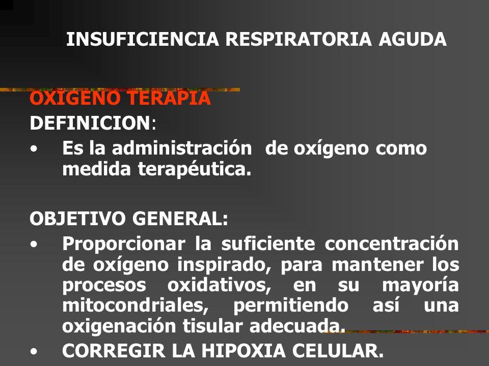 INSUFICIENCIA RESPIRATORIA AGUDA TRATAMIENTO DE LA I.R.A: Funciones vitales.