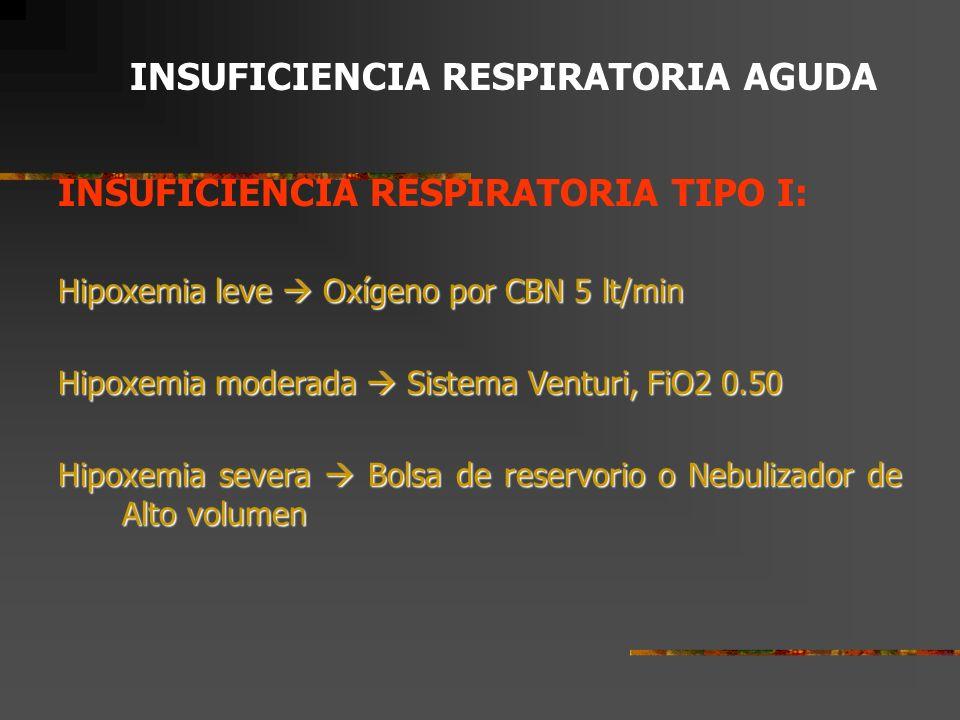 INSUFICIENCIA RESPIRATORIA AGUDA INDICACIONES PARA VENTILACION MECANICA 1.Incapacidad para mantener PaO2 mayor a 55 mmHg con FiO2 > 0.50 2.Hipoventilación progresiva + progresión de acidosis respiratoria a pesar de tratamiento médico agresivo (PCO2 > 50 con pH < 7,3).
