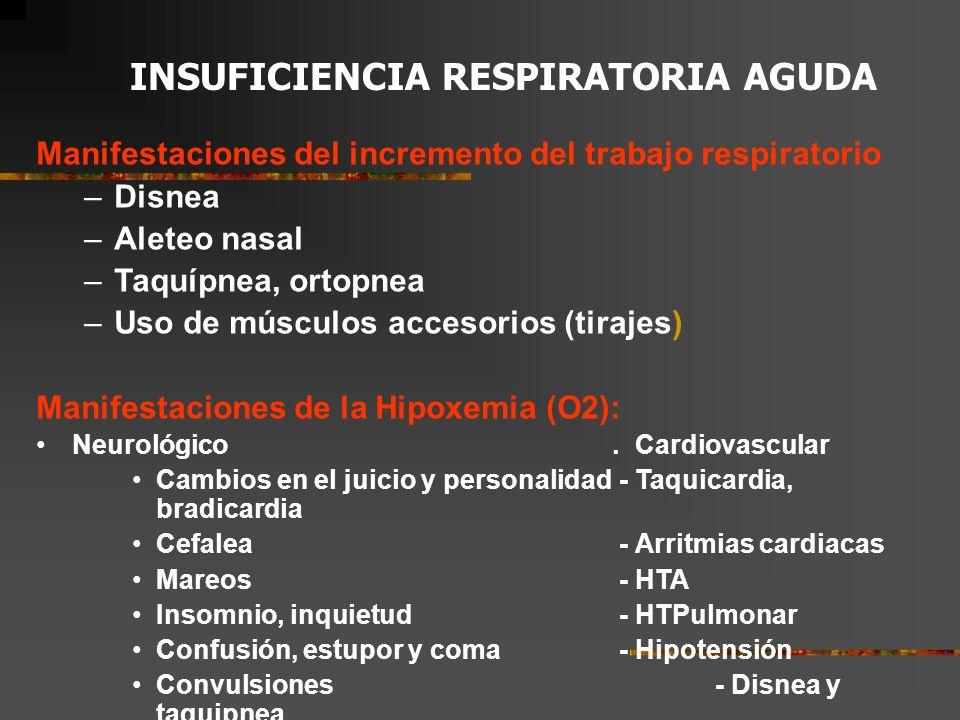 CUADRO CLINICO DE LA INSUFICIENCIA RESPIRATORIA AGUDA: –Manifestaciones de: Incremento del trabajo respiratorio Propias de la hipoxemia e hipercapnia Propias del compromiso pulmonar o multisistémico de la enfermedad de fondo INSUFICIENCIA RESPIRATORIA AGUDA
