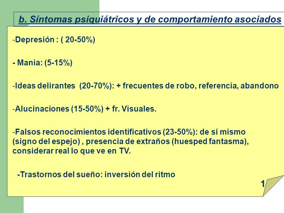 b. Síntomas psiquiátricos y de comportamiento asociados -Depresión : ( 20-50%) - Mania: (5-15%) -Ideas delirantes (20-70%): + frecuentes de robo, refe