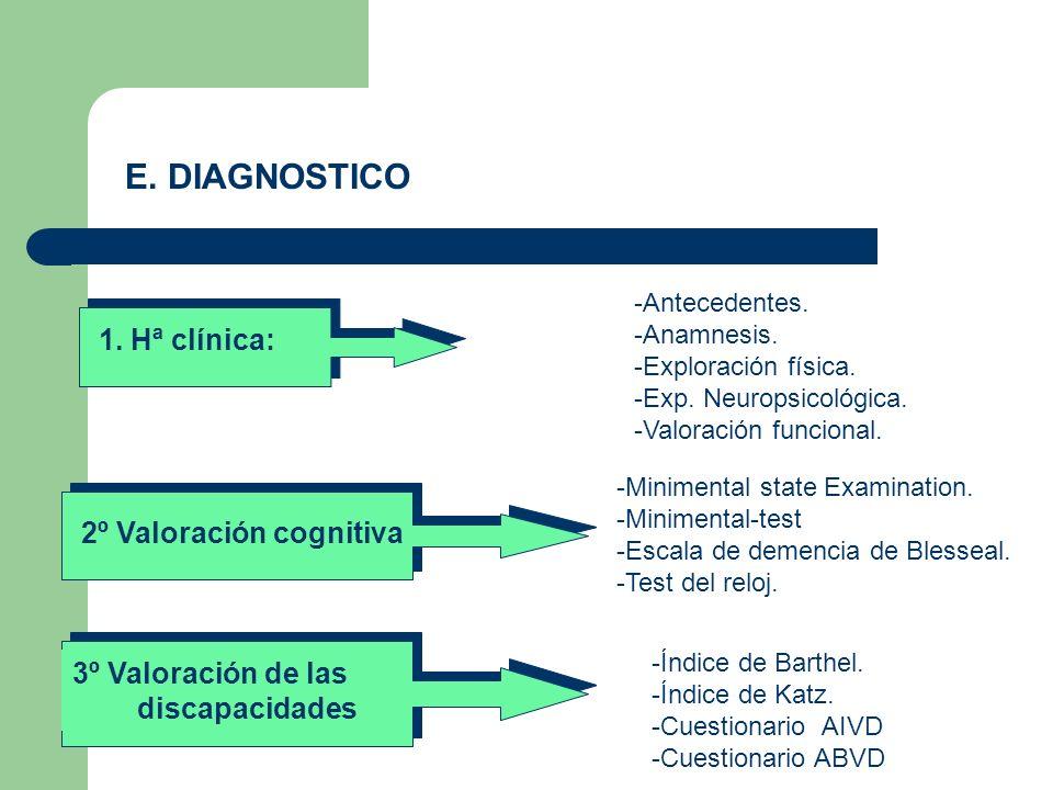 E. DIAGNOSTICO 1. Hª clínica: 2º Valoración cognitiva 3º Valoración de las discapacidades -Antecedentes. -Anamnesis. -Exploración física. -Exp. Neurop