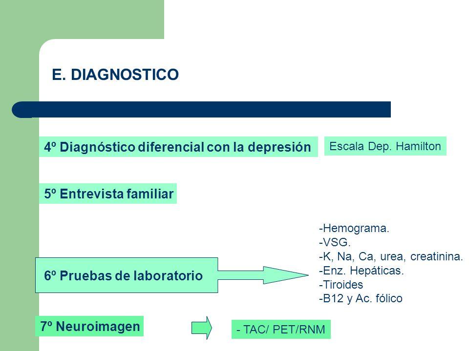 4º Diagnóstico diferencial con la depresión Escala Dep. Hamilton 5º Entrevista familiar 6º Pruebas de laboratorio E. DIAGNOSTICO -Hemograma. -VSG. -K,