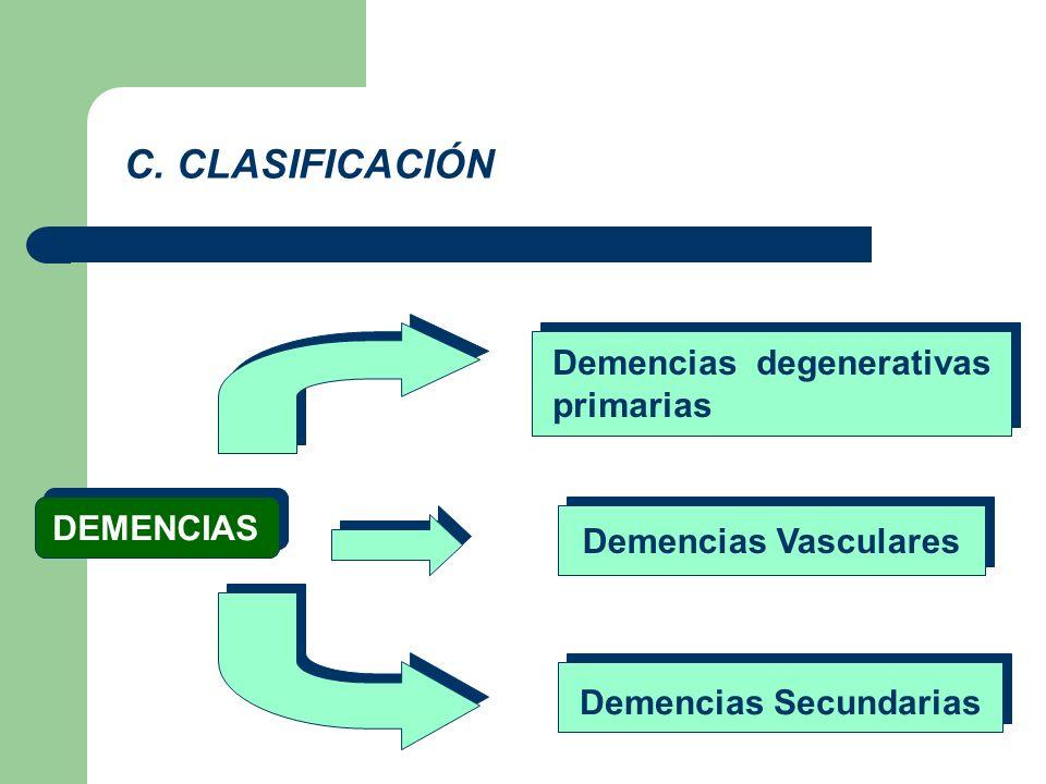 Demencias degenerativas primarias * De inicio precoz : < 65 años.