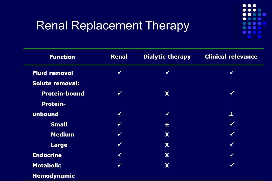 Retención de Na Expansión extracelularHipertensión arterial Sobrecarga de presiónSobrecarga de volumen Insuficiencia renal Rarefacción vascular (VEGF) Isquemia real o relativa Hipertrofia concéntricaDilatación Enfermedad renalInflamación crónica Resistencia a la insulina Hiperlipidemia Bioincompatibilidad HD, DP Inmunodeficiencia (Chlam pn) Alteraciones electroliticas, pH, K+, Ca++ Alteraciones endocrinas NE, SRA, AVP Insuficiencia cardiaca Muerte cardiovascular Citocinas Apoptosis TNF Prot C react Alteraciones CV en IRC.