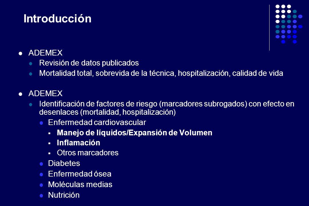 Introducción ADEMEX Revisión de datos publicados Mortalidad total, sobrevida de la técnica, hospitalización, calidad de vida ADEMEX Identificación de