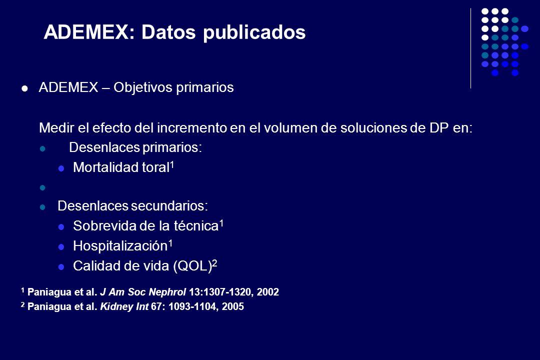 ADEMEX: Datos publicados ADEMEX – Objetivos primarios Medir el efecto del incremento en el volumen de soluciones de DP en: Desenlaces primarios: Morta