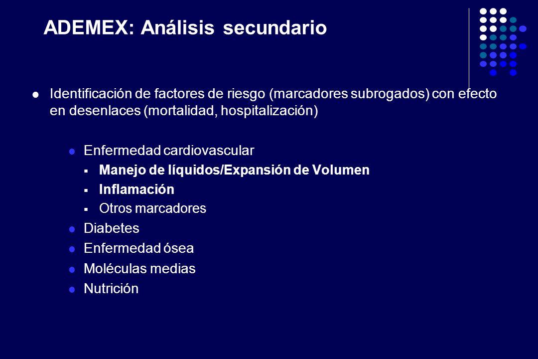 Identificación de factores de riesgo (marcadores subrogados) con efecto en desenlaces (mortalidad, hospitalización) Enfermedad cardiovascular Manejo d