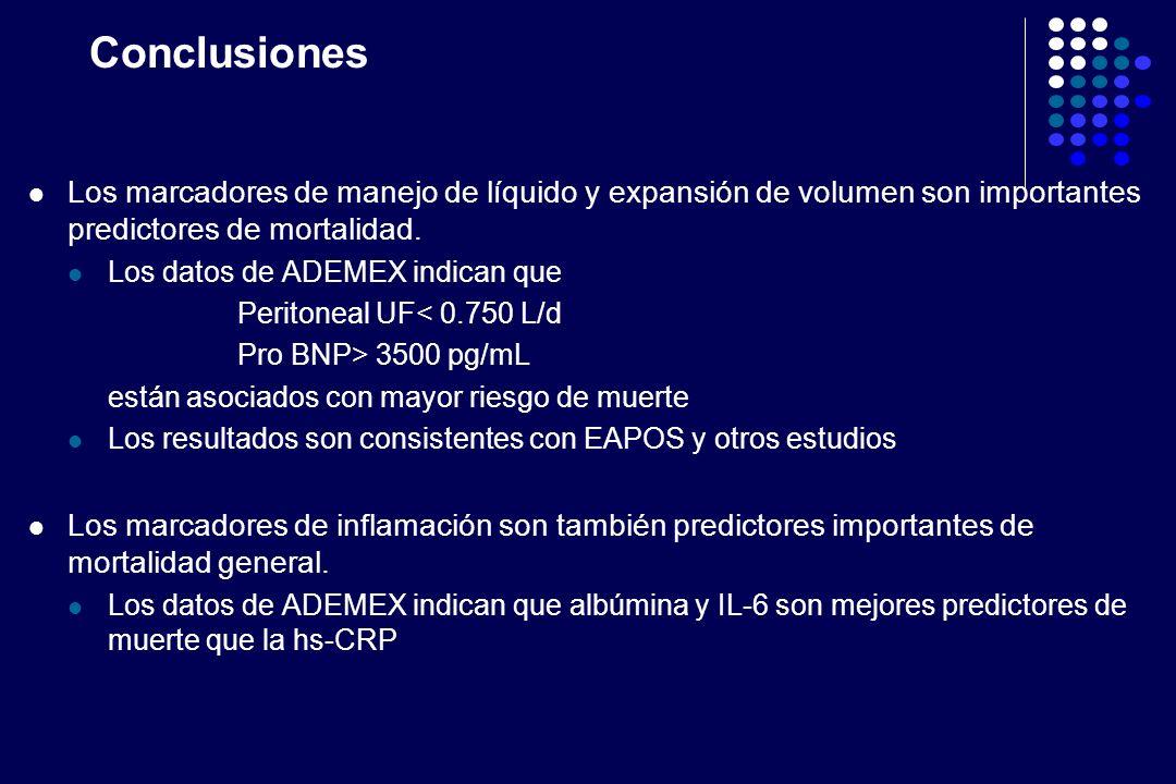 Conclusiones Los marcadores de manejo de líquido y expansión de volumen son importantes predictores de mortalidad. Los datos de ADEMEX indican que Per