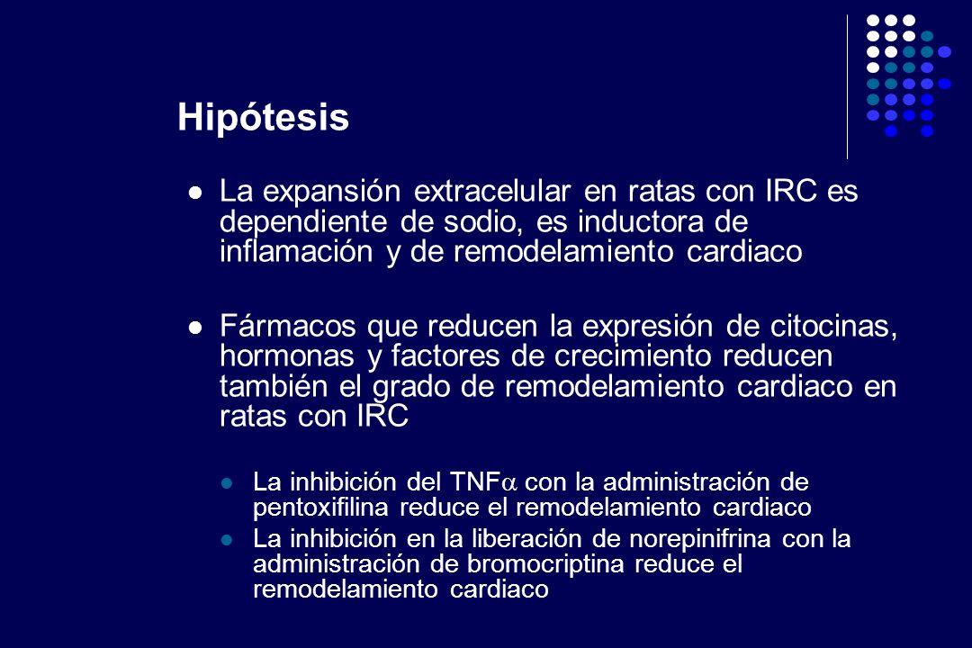 La expansión extracelular en ratas con IRC es dependiente de sodio, es inductora de inflamación y de remodelamiento cardiaco Fármacos que reducen la e