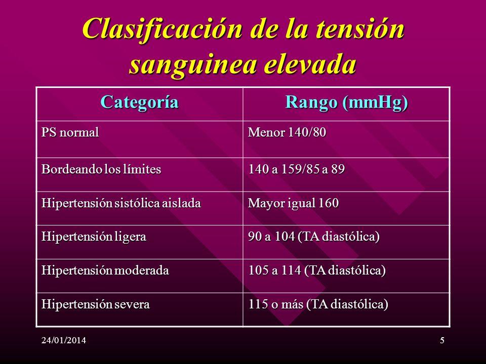 24/01/20144 FORMAS CARACTERÍSTICAS DE HTA: Primarios y Secundarios HTA en la tercera edad HTA lábil. HTA y embarazo Hipertensión refractaria HTA malig