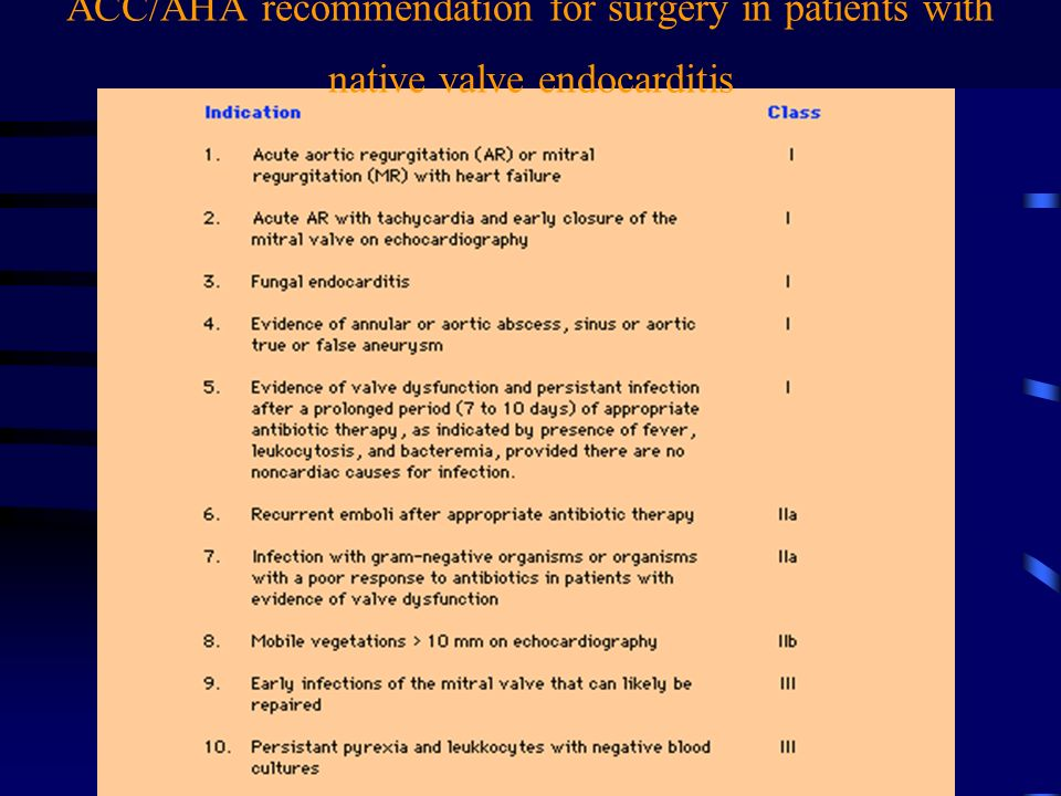 ACC/AHA recommendation for surgery in patients with native valve endocarditis