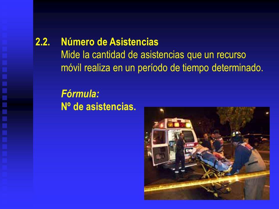 2.2.Número de Asistencias Mide la cantidad de asistencias que un recurso móvil realiza en un período de tiempo determinado. Fórmula: Nº de asistencias