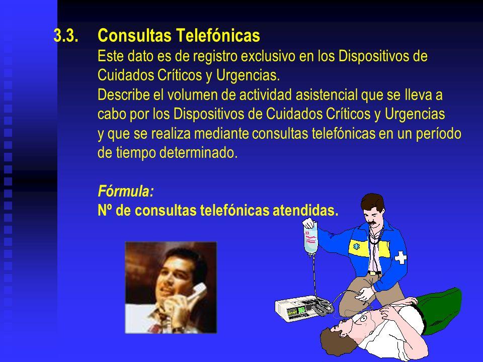 3.3. Consultas Telefónicas Este dato es de registro exclusivo en los Dispositivos de Cuidados Críticos y Urgencias. Describe el volumen de actividad a