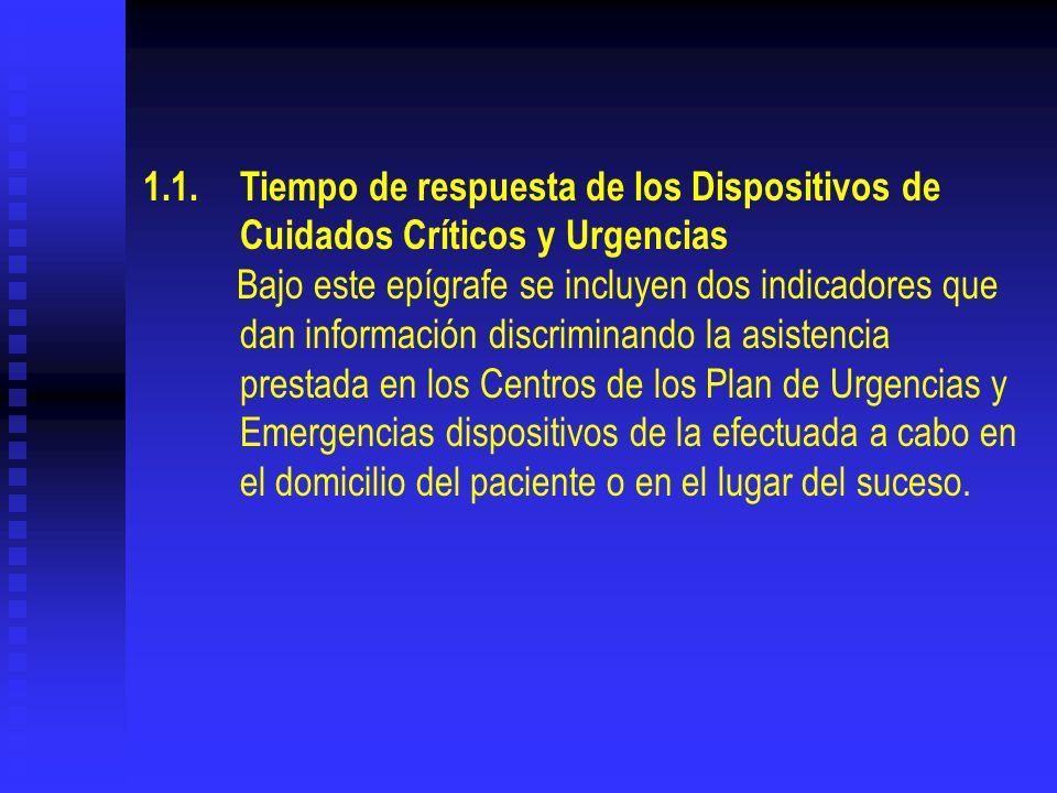 1.1.Tiempo de respuesta de los Dispositivos de Cuidados Críticos y Urgencias Bajo este epígrafe se incluyen dos indicadores que dan información discri