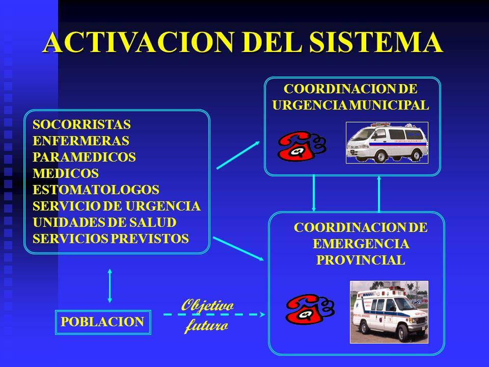 ACTIVACION DEL SISTEMA POBLACION SOCORRISTAS ENFERMERAS PARAMEDICOS MEDICOS ESTOMATOLOGOS SERVICIO DE URGENCIA UNIDADES DE SALUD SERVICIOS PREVISTOS C