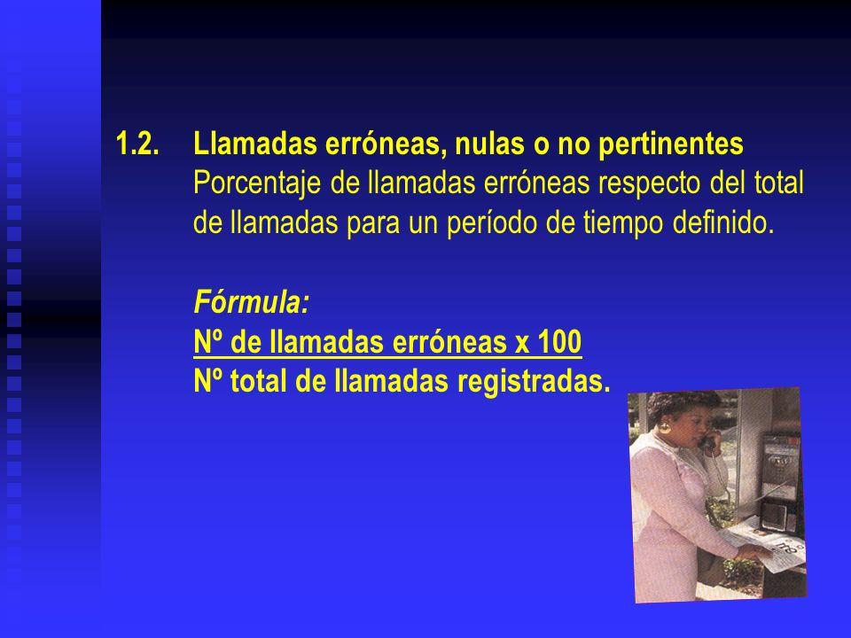 1.1.2.Tiempo de respuesta en la asistencia prestada en domicilio o en el lugar del suceso.