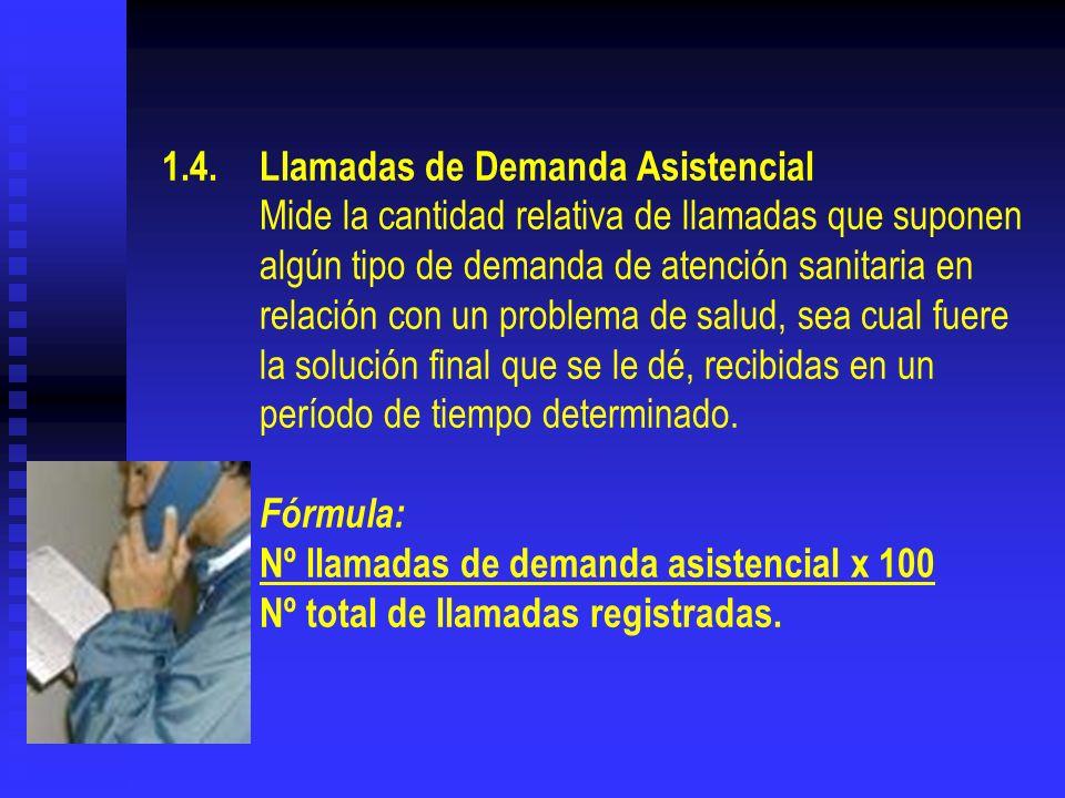 1.4.Llamadas de Demanda Asistencial Mide la cantidad relativa de llamadas que suponen algún tipo de demanda de atención sanitaria en relación con un p