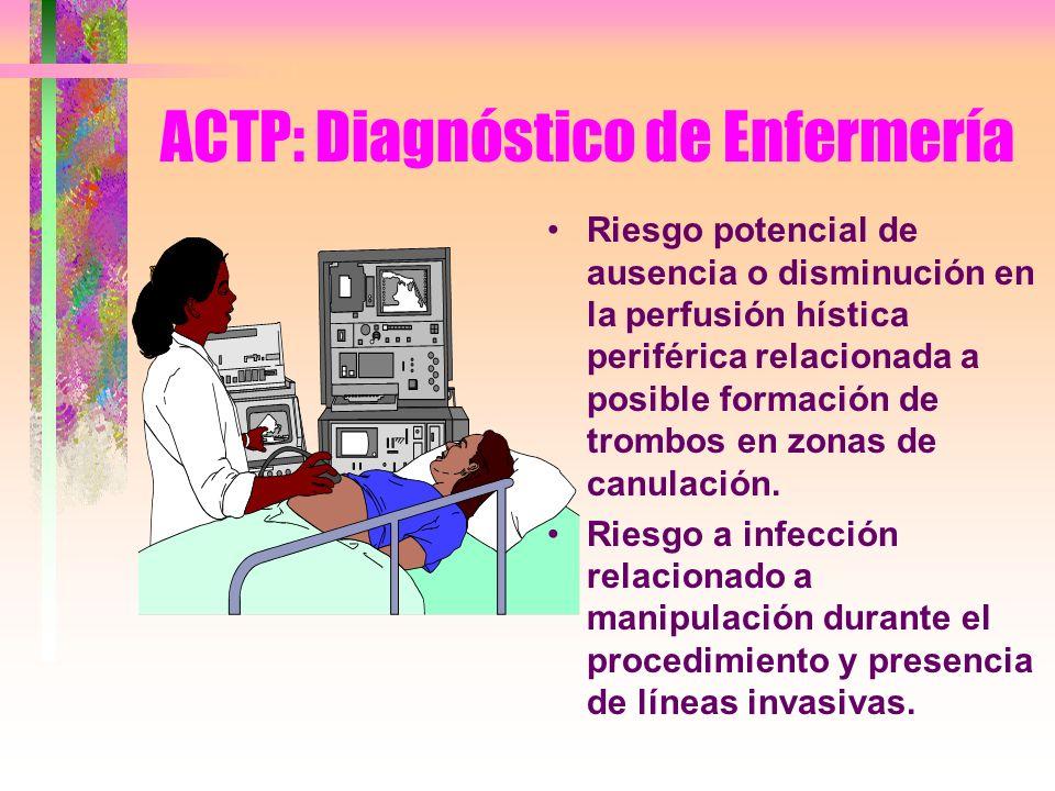 ACTP: Diagnóstico de Enfermería Riesgo potencial de ausencia o disminución en la perfusión hística periférica relacionada a posible formación de tromb