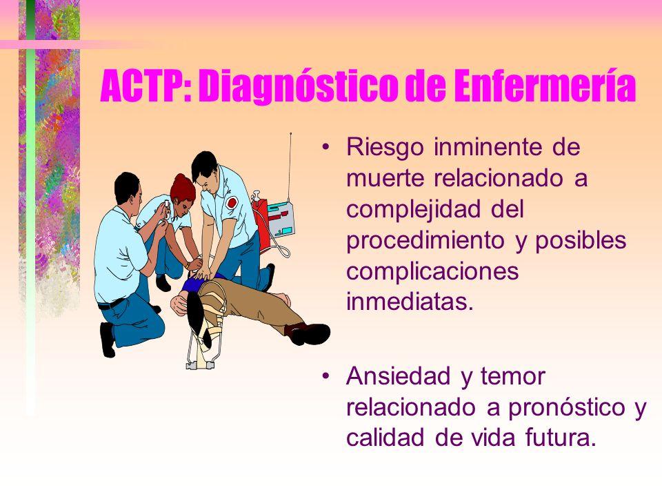 ACTP: Diagnóstico de Enfermería Riesgo inminente de muerte relacionado a complejidad del procedimiento y posibles complicaciones inmediatas. Ansiedad