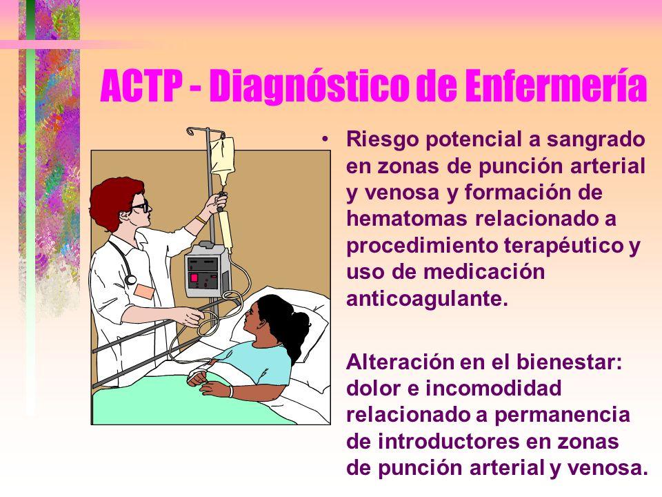 ACTP - Diagnóstico de Enfermería Riesgo potencial de disminución del gasto cardiaco e irrigación tisular relacionado a isquemia miocárdica, arritmias, defectos de conducción y depresión funcional ventricular.