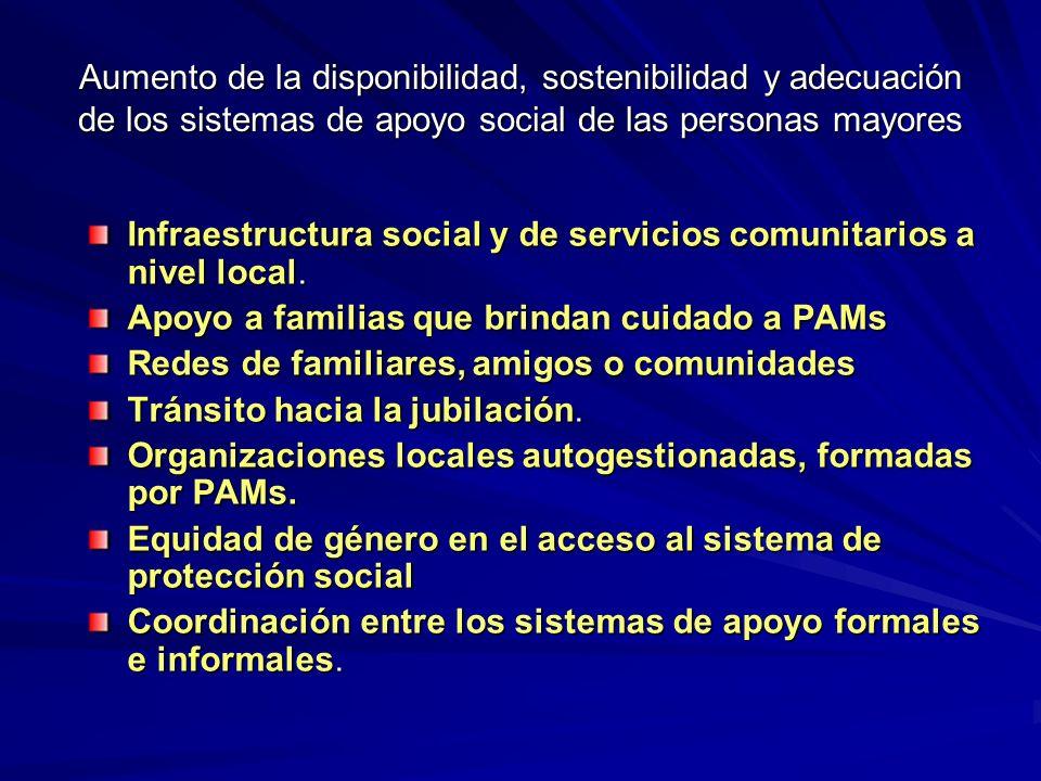 Aumento de la disponibilidad, sostenibilidad y adecuación de los sistemas de apoyo social de las personas mayores Infraestructura social y de servicios comunitarios a nivel local.