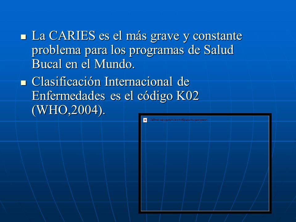 La CARIES es el más grave y constante problema para los programas de Salud Bucal en el Mundo.