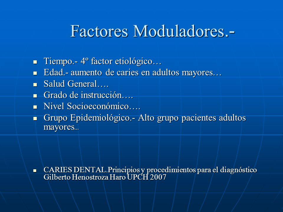 Tiempo.- 4º factor etiológico… Tiempo.- 4º factor etiológico… Edad.- aumento de caries en adultos mayores… Edad.- aumento de caries en adultos mayores