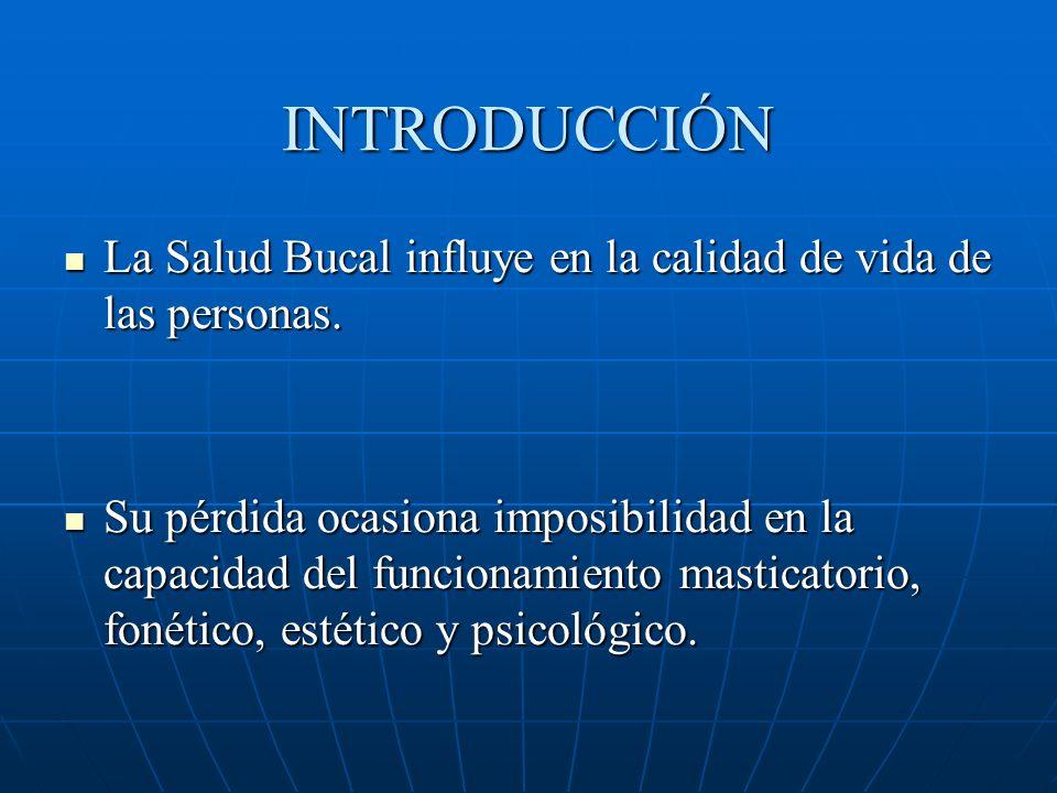 INTRODUCCIÓN La Salud Bucal influye en la calidad de vida de las personas.