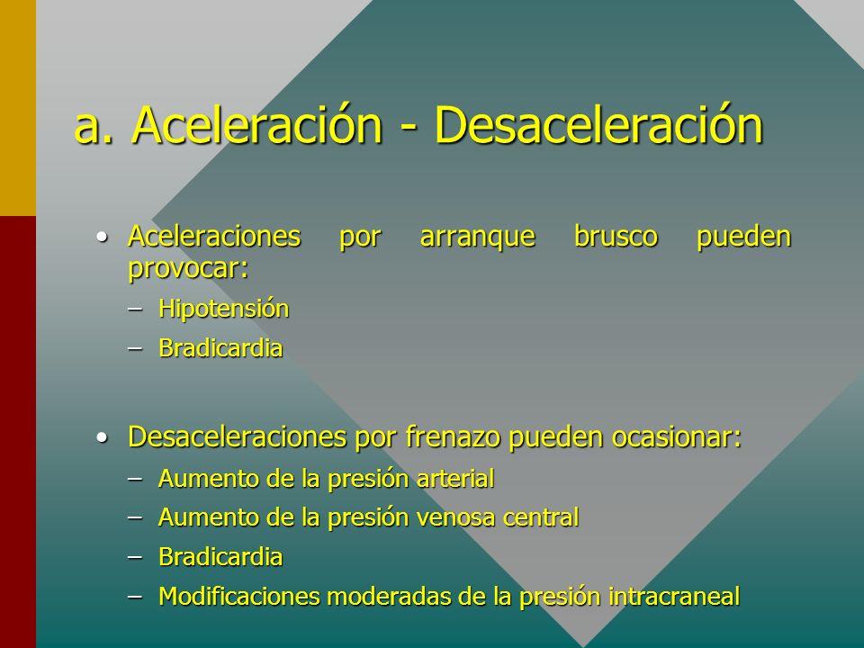 a. Aceleración - Desaceleración Aceleraciones por arranque brusco pueden provocar:Aceleraciones por arranque brusco pueden provocar: –Hipotensión –Bra