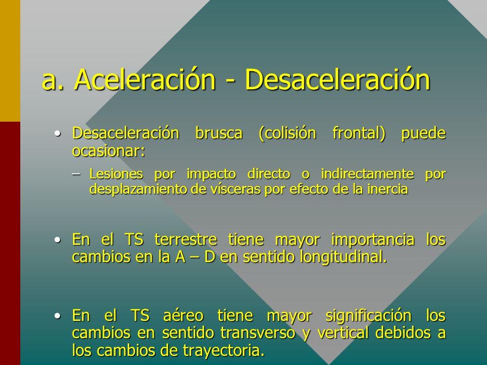 Desaceleración brusca (colisión frontal) puede ocasionar:Desaceleración brusca (colisión frontal) puede ocasionar: –Lesiones por impacto directo o ind