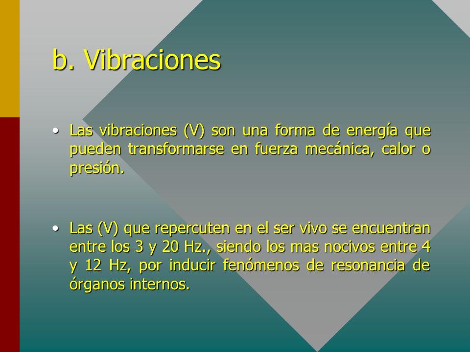 b. Vibraciones Las vibraciones (V) son una forma de energía que pueden transformarse en fuerza mecánica, calor o presión.Las vibraciones (V) son una f