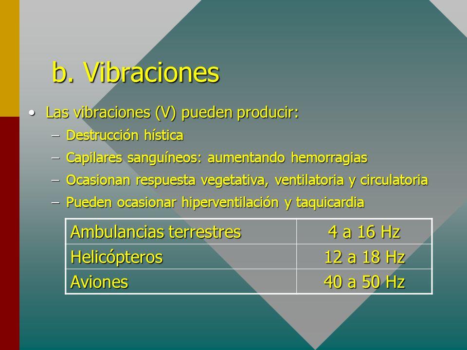 Las vibraciones (V) pueden producir:Las vibraciones (V) pueden producir: –Destrucción hística –Capilares sanguíneos: aumentando hemorragias –Ocasionan