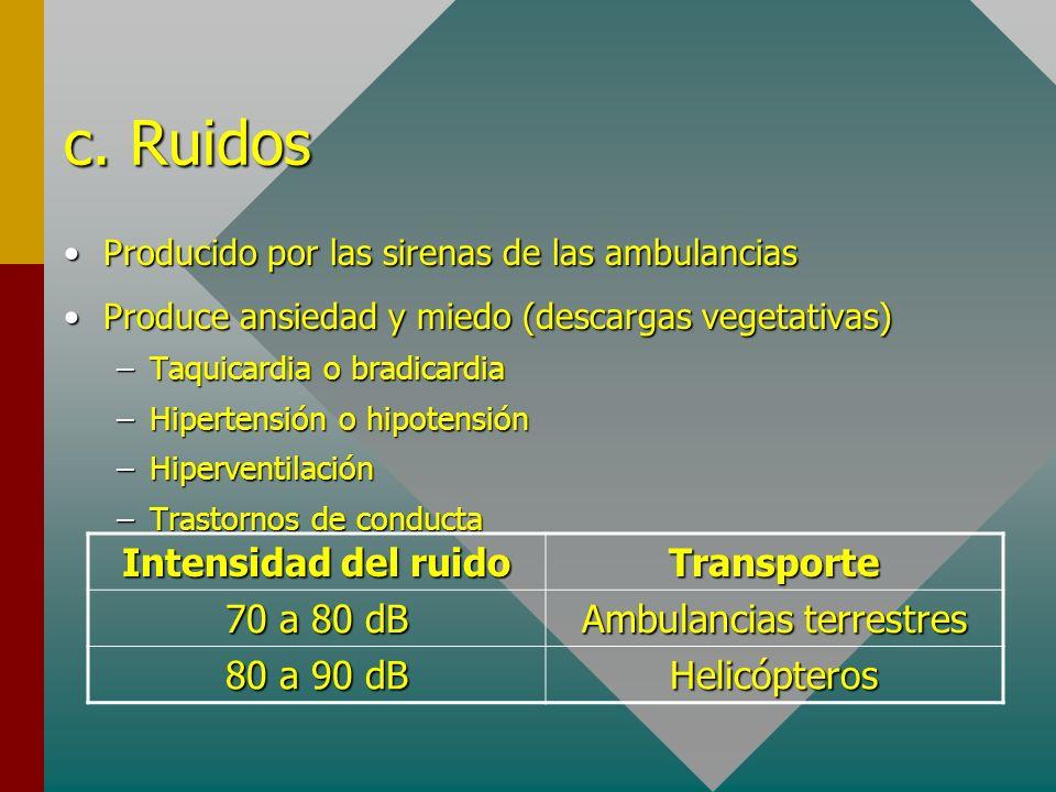 c. Ruidos Producido por las sirenas de las ambulanciasProducido por las sirenas de las ambulancias Produce ansiedad y miedo (descargas vegetativas)Pro