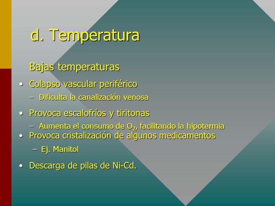d. Temperatura Bajas temperaturas Colapso vascular periféricoColapso vascular periférico –Dificulta la canalización venosa Provoca escalofríos y tirit