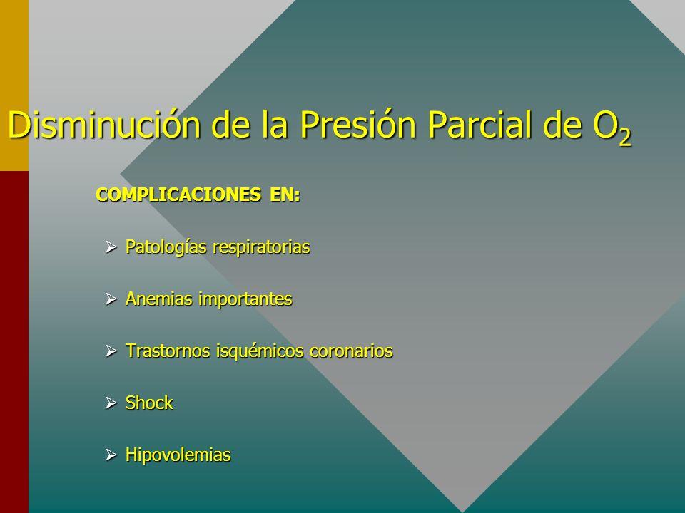 COMPLICACIONES EN: Patologías respiratorias Patologías respiratorias Anemias importantes Anemias importantes Trastornos isquémicos coronarios Trastorn