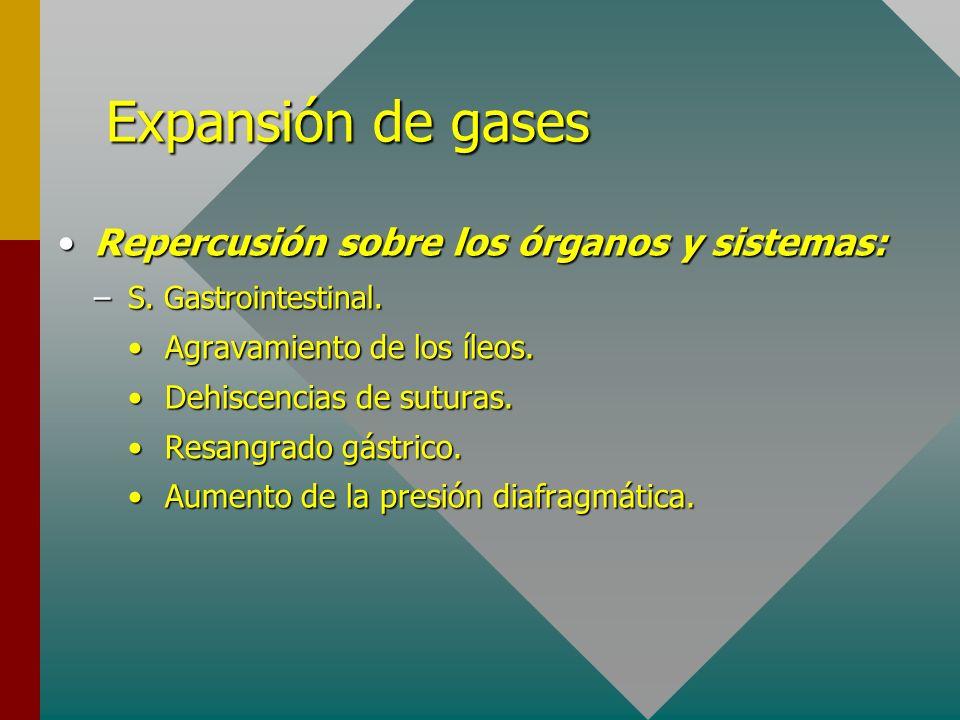 Expansión de gases Repercusión sobre los órganos y sistemas:Repercusión sobre los órganos y sistemas: –S. Gastrointestinal. Agravamiento de los íleos.