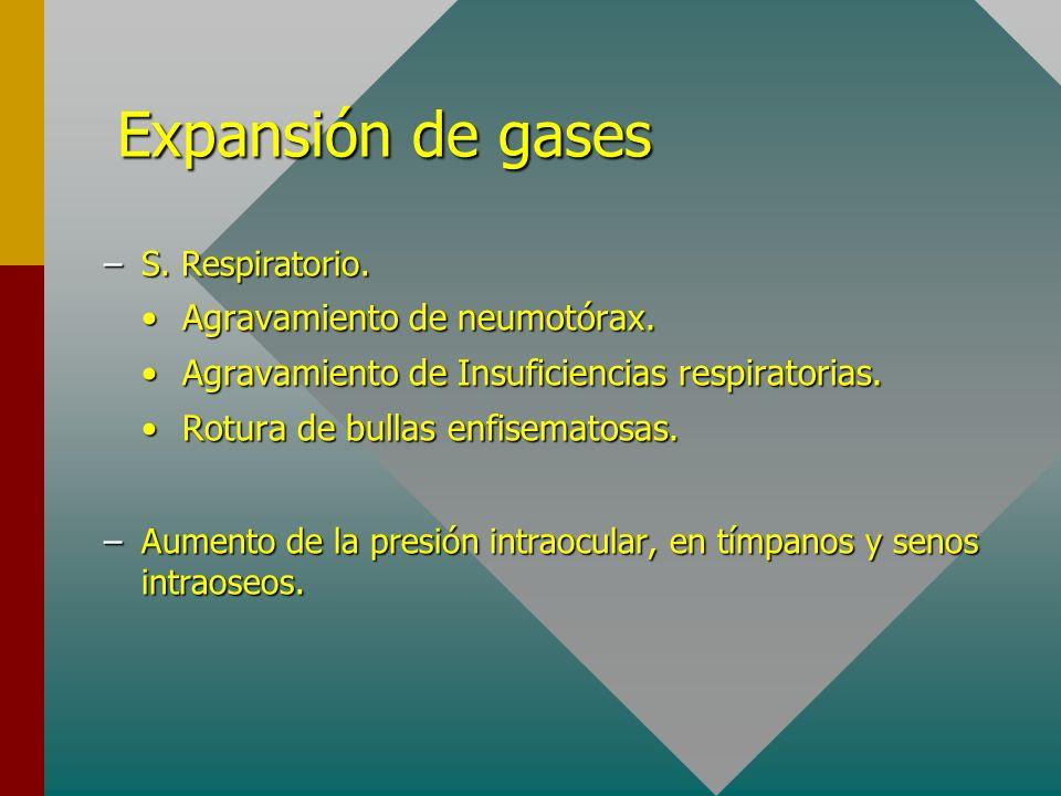 Expansión de gases –S. Respiratorio. Agravamiento de neumotórax.Agravamiento de neumotórax. Agravamiento de Insuficiencias respiratorias.Agravamiento