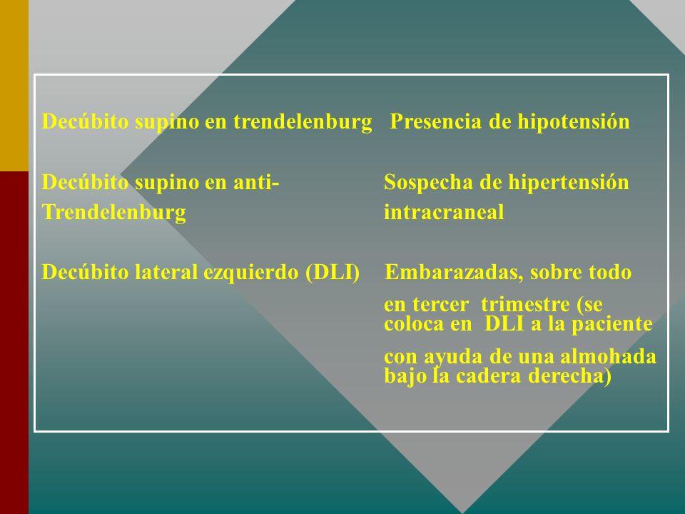 Decúbito supino en trendelenburg Presencia de hipotensión Decúbito supino en anti-Sospecha de hipertensión Trendelenburg intracraneal Decúbito lateral