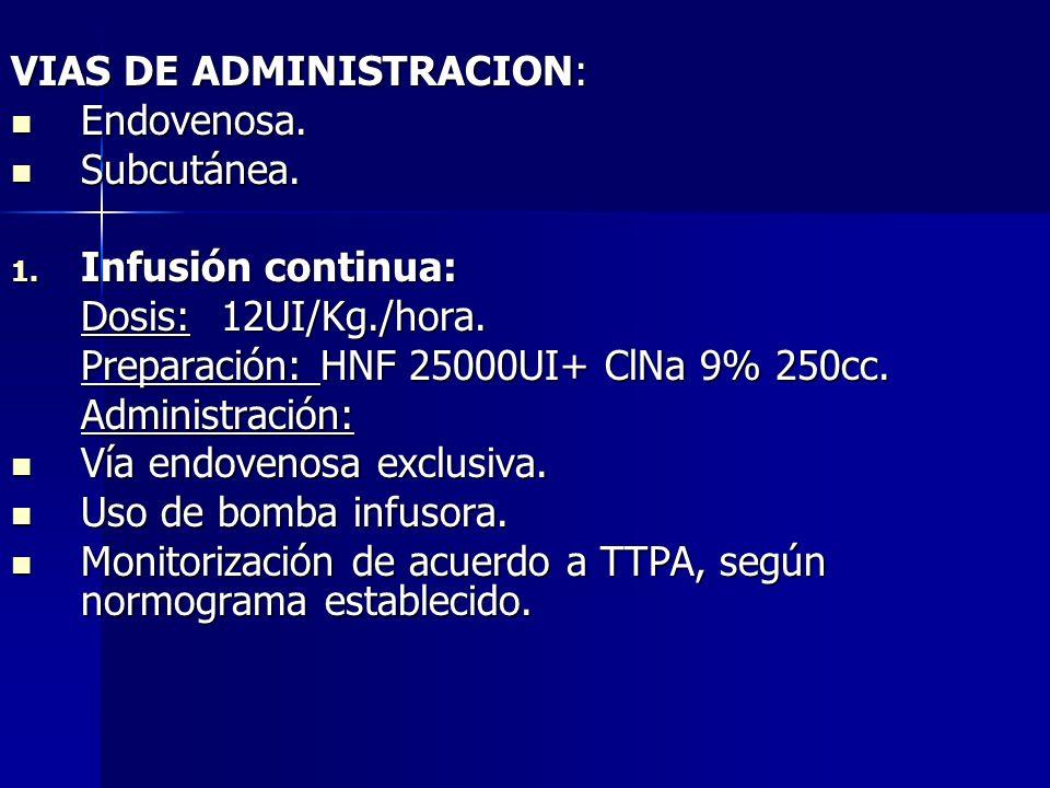 2.Heparina en bolos: Dosis: 60UI/Kg. administrados a horarios establecidos (c/6hr).