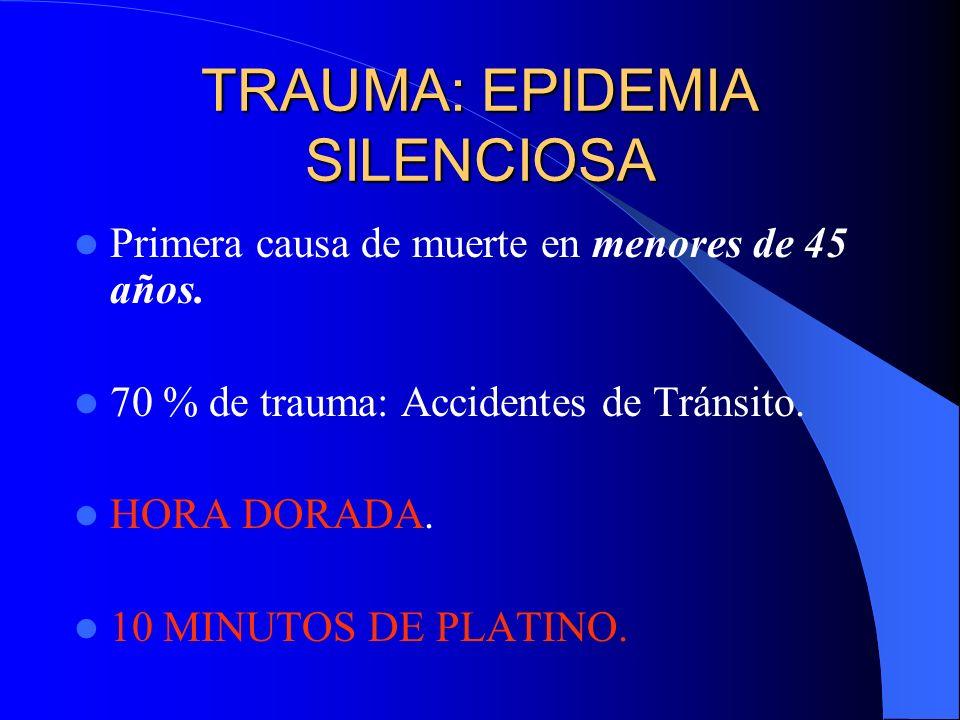 MORTALIDAD 50 % EN EL LUGAR DEL ACCIDENTE EN ALGUNOS SEGUNDOS O MINUTOS LESIONES DEL SNC, GRANDES VASOS 35 % EN LAS PRIMERAS HORAS, TRAUMAS TORACICOS, HEMORRAGIAS INTERNAS 15 % EN LOS DIAS O SEMANAS SIGUIENTES, SEPSIS, FALLA MULTI- ORGANICA 35 % DE MUERTES EVITABLES (CAPAN; MILLER 1993.