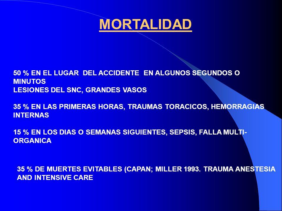 CINEMATICA DEL TRAUMA NATURALEZA: AVM CAIDA DE ALTURA VIOLENCIA FUERZAS: GOLPE DIRECTO DESACELERACIONES ONDAS DE SHOCK