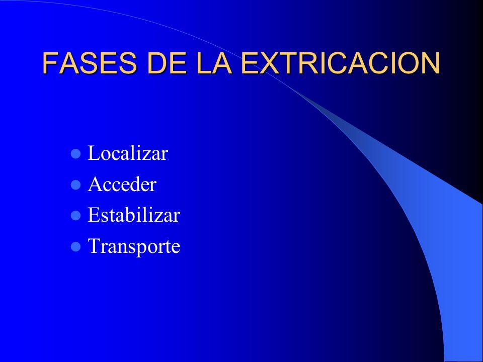 Objetivos Principales: - Realizar rápida evaluación de condiciones que ponen en peligro la vida.