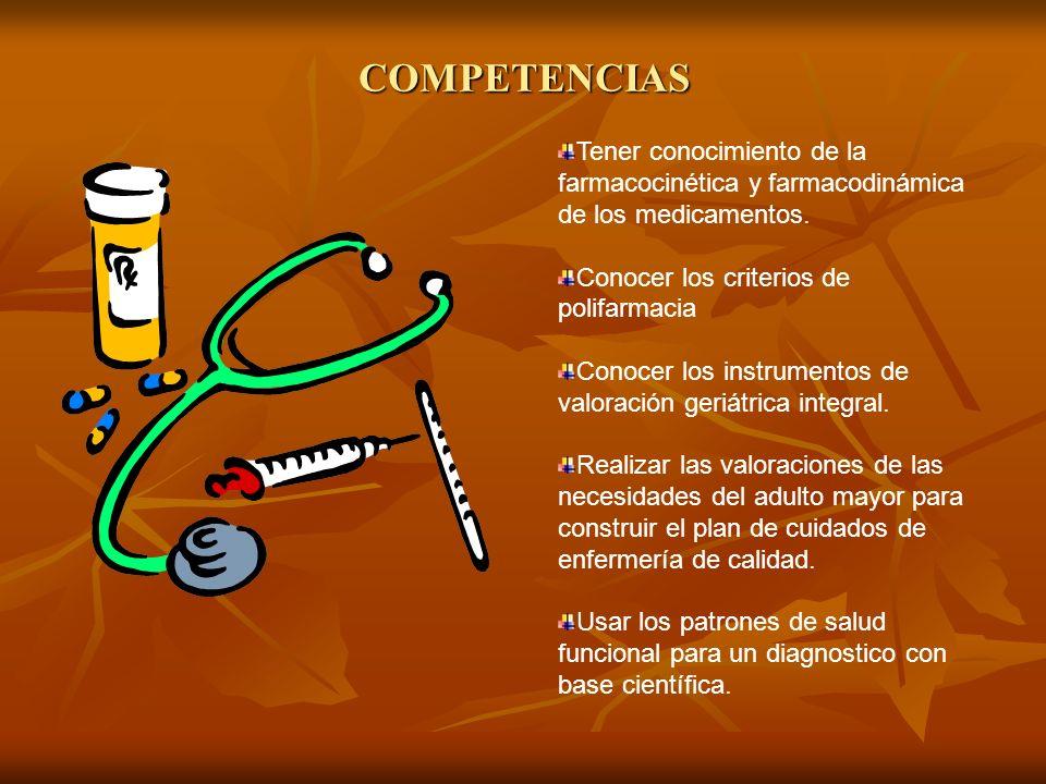 COMPETENCIAS Tener conocimiento de la farmacocinética y farmacodinámica de los medicamentos. Conocer los criterios de polifarmacia Conocer los instrum