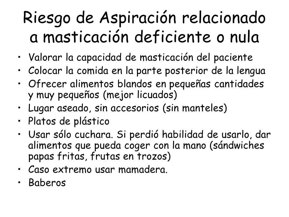 Riesgo de Aspiración relacionado a masticación deficiente o nula Valorar la capacidad de masticación del paciente Colocar la comida en la parte poster