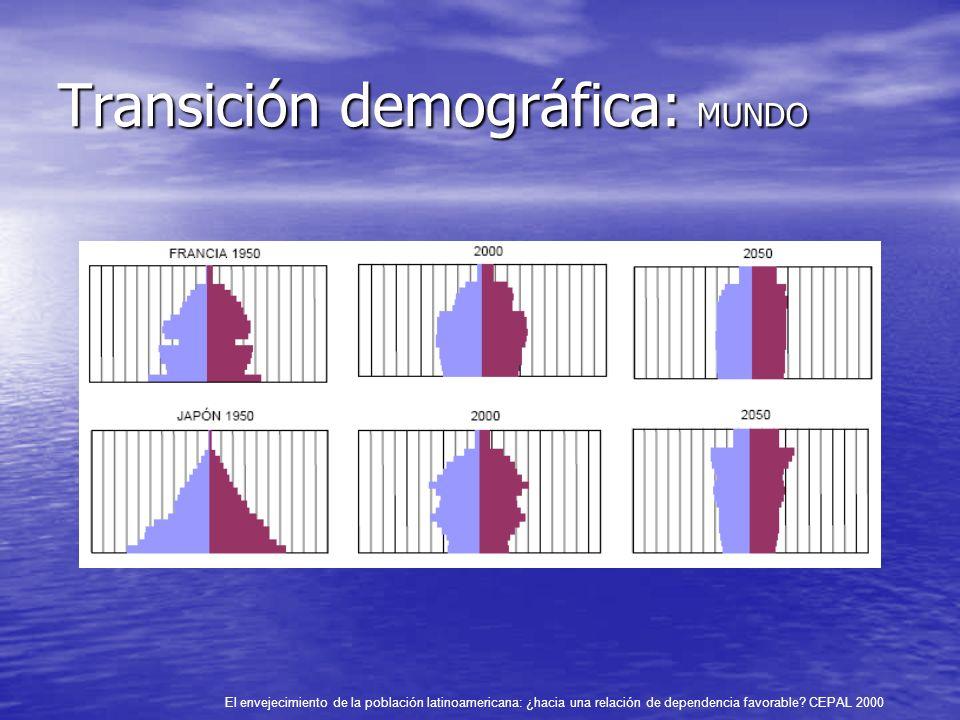 Transición demográfica: MUNDO El envejecimiento de la población latinoamericana: ¿hacia una relación de dependencia favorable? CEPAL 2000